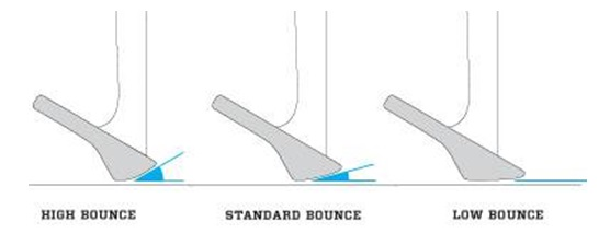 Bounce? What is it? What does it mean and why do I need to know about it?